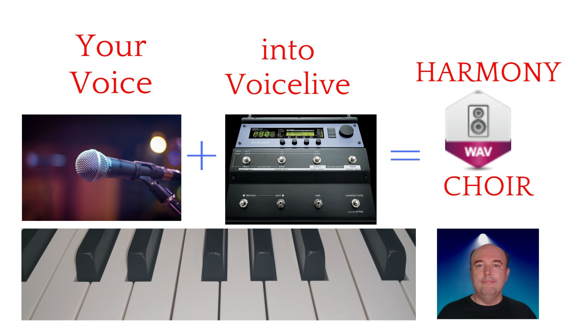 CHOIR CREATION VOICE LIVE service on fiverr.com